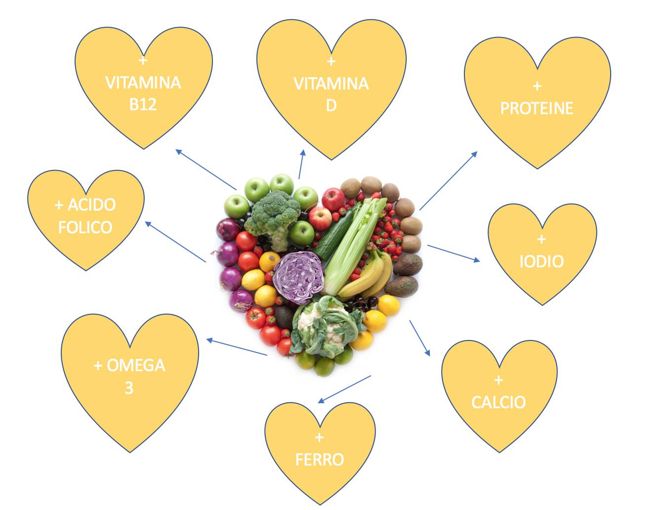 Lavinia Biancalani, alimentazione, gravidanza, pregnancy, salute, benessere,